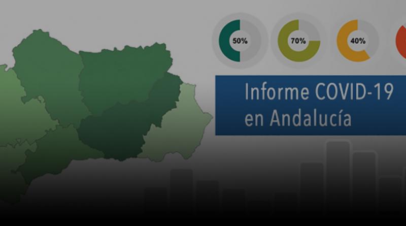 Andalucía | Comunicado Coronavirus 9 de junio de 2021